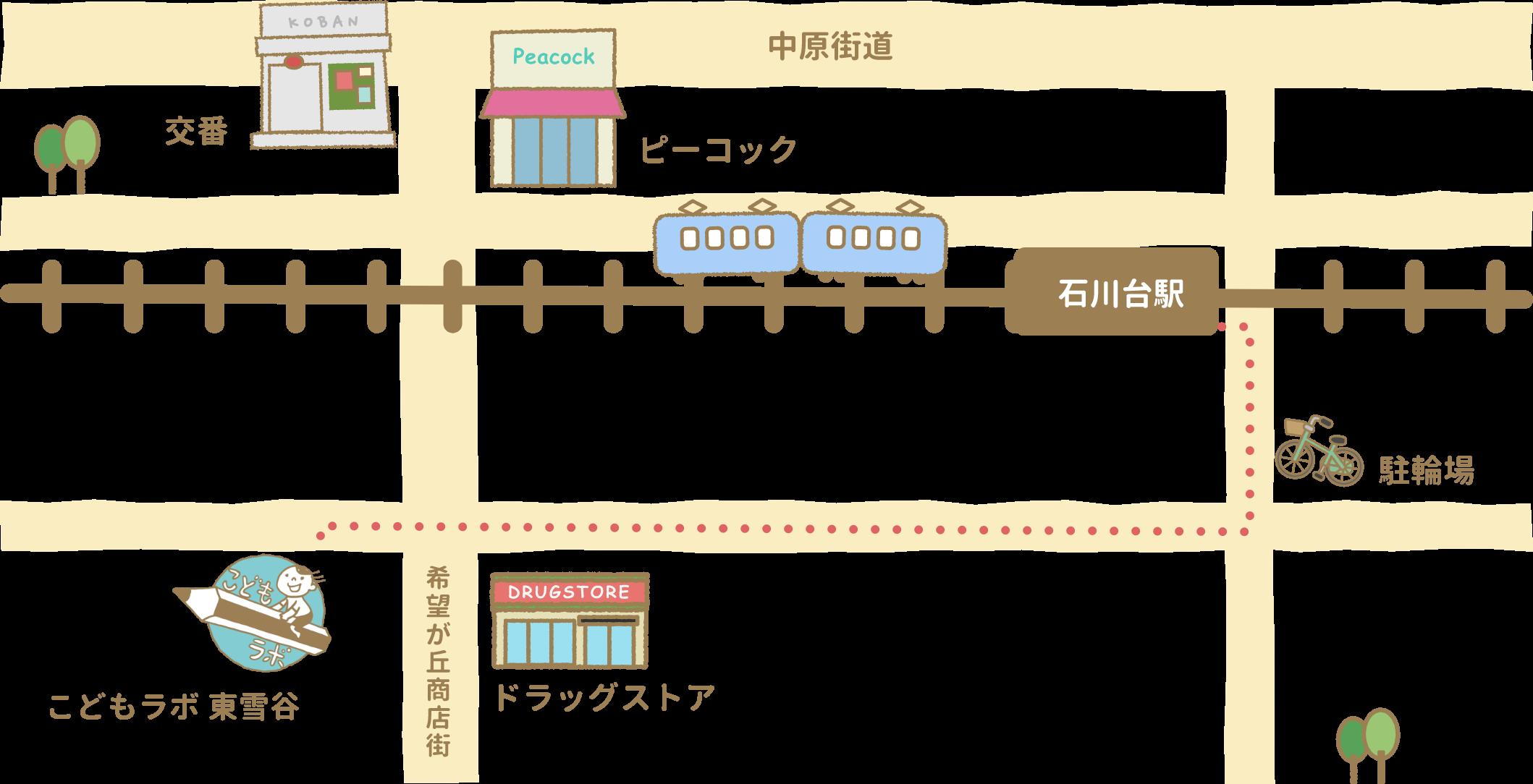 Map direct